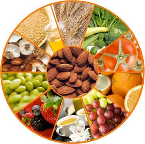 chú ý đến chế độ ăn uống